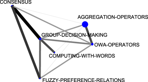 fuzzy artmap+research papers Pipelining of fuzzy artmap without matchtracking: correctness, performance to fuzzy artmap is a topic of further research fuzzy artmap this paper is.