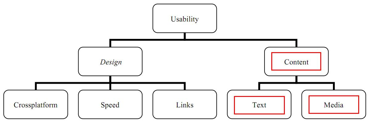 usability thesis This free information technology essay on essay: website usability is perfect for information technology students to use as an example.