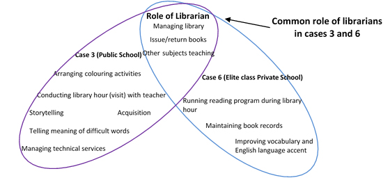 "curriculum conceptions essay ""curriculum theory essay example  the curriculum has usually presented a particular conception of the curriculum many of these conceptions have contained."