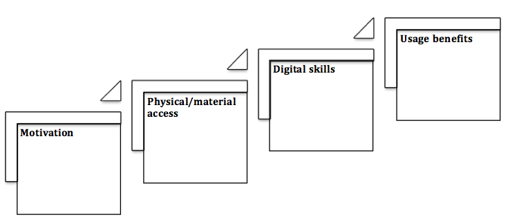 Conceptualising the role of digital reading in social and