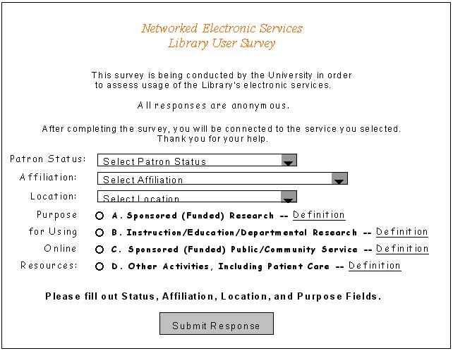 Library Usage Patterns In The Electronic Information Environment